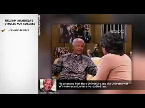 Nelson Mandela best ever speeches