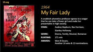 Edip Yuksel -- Best Films