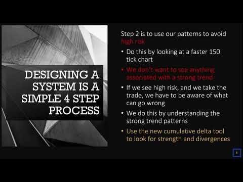 Design and Build a Trading System in 4 Simple Steps - ZoneTraderPro