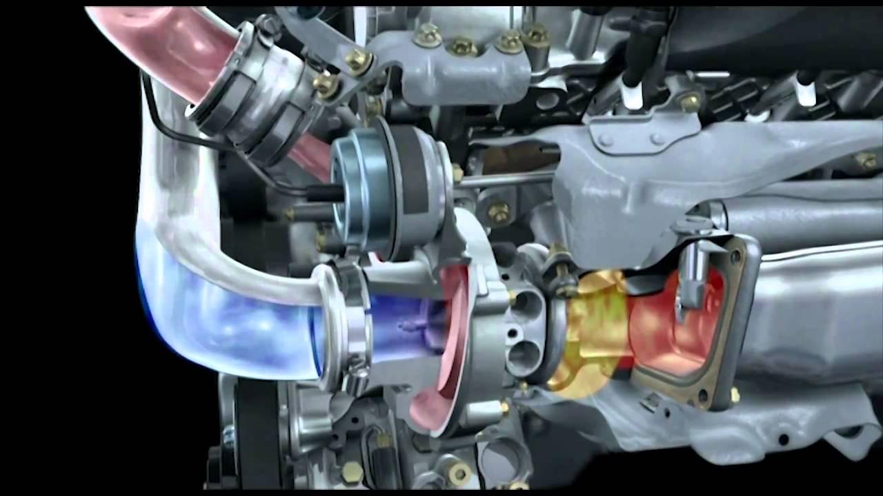 V8 options turbo trading