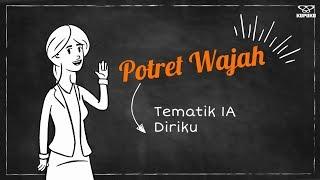KELAS 1 AKTIVITAS 1.2 Potret Wajah
