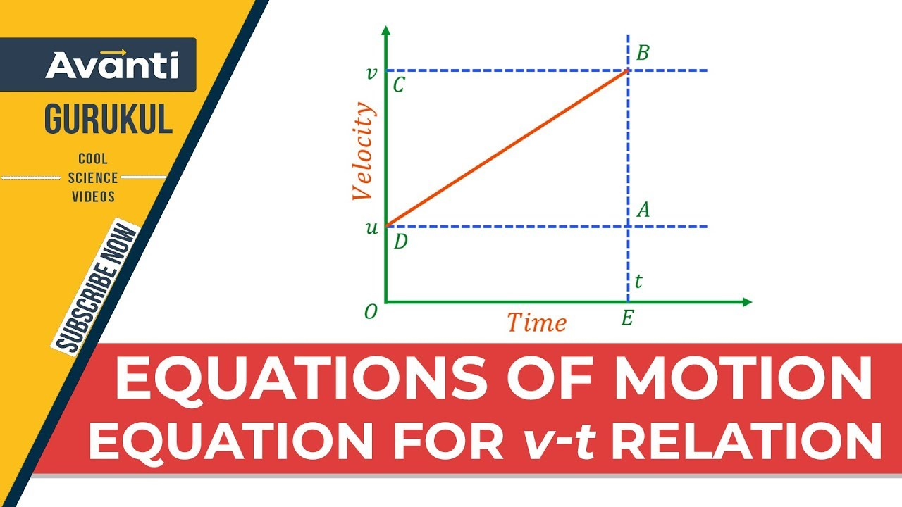 Equations of Motion   Equation for velocity - time relation