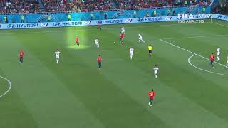 Playmaker Analysis Clip 8 - FIFA World Cup™ Russia 2018