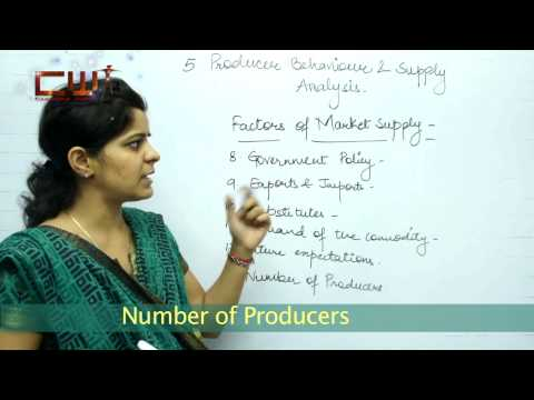 PRODUCER BEHAVIOR AND SUPPLY ANALYSIS CHAPTER: 5 STD.: 12TH