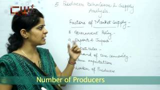PRODUCER BEHAVIOR AND SUPPLY ANALYSIS CHAPTER 5 STD 12TH ECONOMICS
