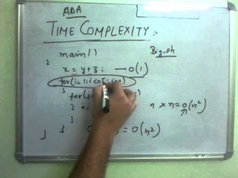 TIME COMPLEXITY(in Hindi- Human Language) - Lec 1