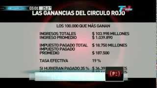 """El """"círculo rojo"""" de los que más ganan en la Argentina"""