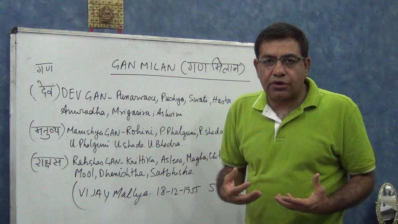 Horoscope Matching - Gun Milan - Dev gan, Manushya Gan, Rakshas Gan  (English) - Astrology