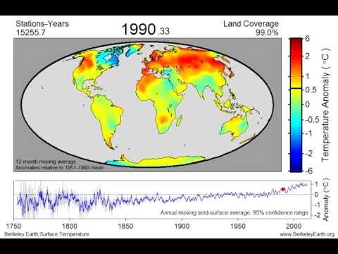 Land Temperature Anomaly Videos