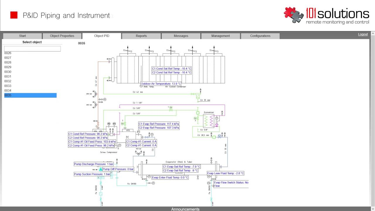 remote monitoring and control of hvac youtube