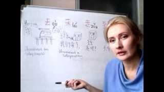 Грамматика китайского языка: глаголы движения