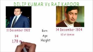 Dilip Kumar vs Raj Kapoor