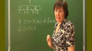Фрагмент урока 1 2 класс матем. (www.mo-len.com)