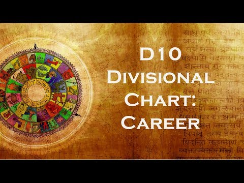 D10 Divisional Chart: Career - California Vyasa SJC Class 06.11.2006