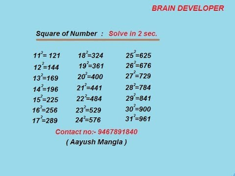 Shortcut to find square of any number - Maths Reasoning Aptitude ...