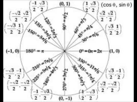 Gelg - Circle