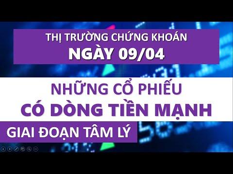 Nhận Định Thị Trường Chứng Khoán Ngày 09/04: Vnindex Chấm Dứt Đà Tăng, Nên Mua Cổ Phiếu Có Dòng Tiền