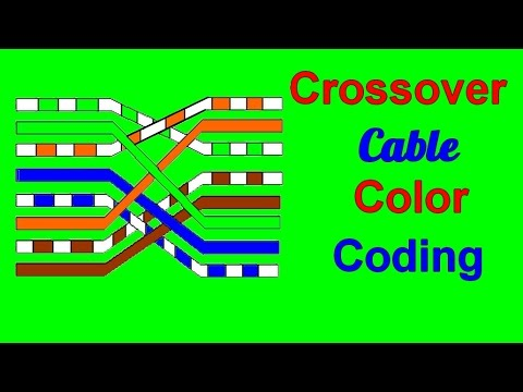 rj45 color coding wiring diagram 2012 f250 fuse panel crossover cable code - youtube