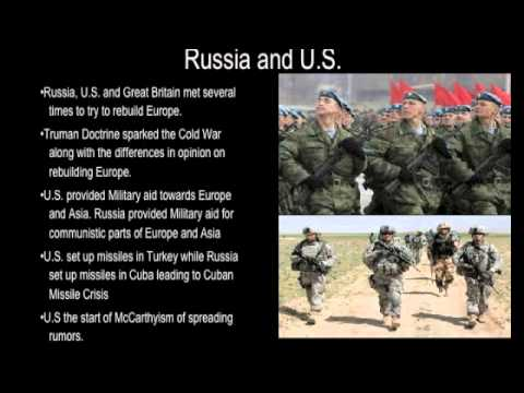 Russia and The United States Military Spending