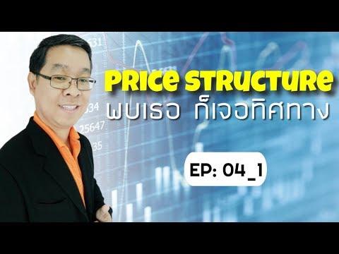 Forex สอน เทรด : 274 - Live 37 : Ep.04 Price structure พบเธอก็เจอทิศทาง Part 1 (2019)