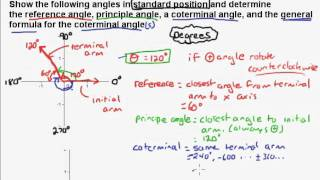 Drawing Angles Using Degrees in Standard Position - Trigonometry