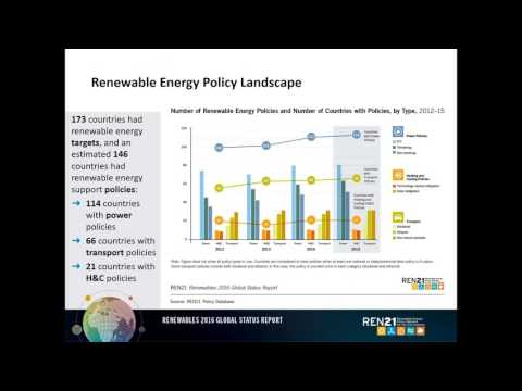 Renewables Rising: The Role of Grid Integration