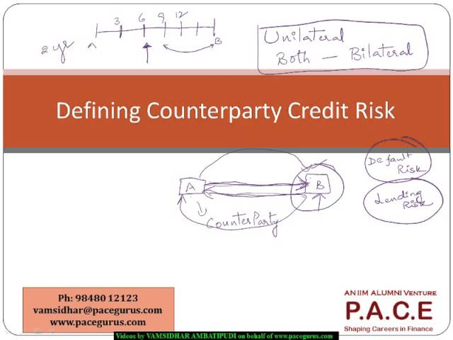 FRM Part2 Defining Counterparty Credit Risk in Credit Risk