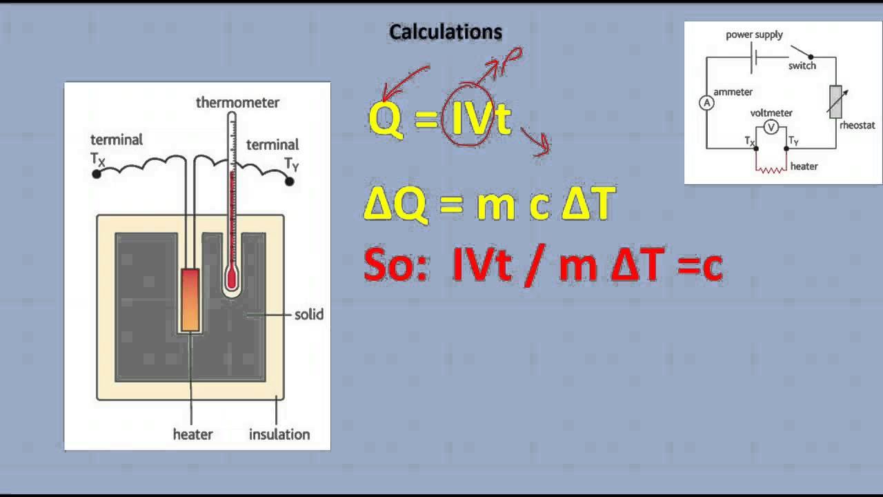 lab specific heat capacity
