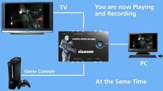 Diamond Multimedia GC1000 1080 HD Game Capture Device