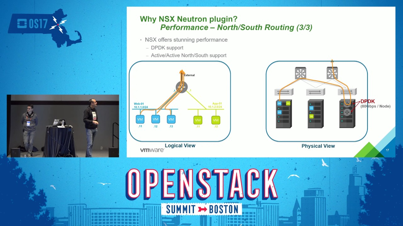 VMware - Is Neutron Challenging to You? Learn How VMware NSX is the  Solution for Regular OpenStack N