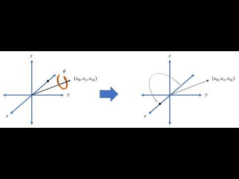 Rotation matrix, Quaternion, Euler angles, Rodrigues' rotation explained