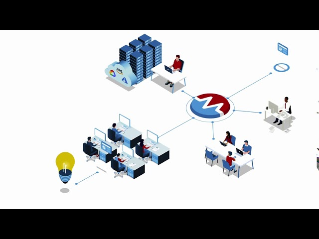 Morpheus Data:  Hybrid Cloud Management and Infrastructure Automation for Application Modernization