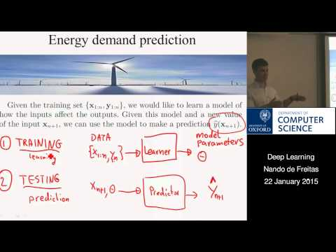 Deep Learning Lecture 2: linear models
