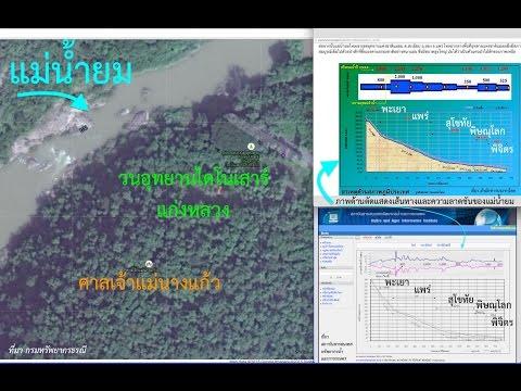 เปิดแผนที่สมบัติใต้แผ่นดินไทย ตอนที่ 056 ล่องสายน้ำยม ตอนที่ 1 ระหว่าง พะเยาถึงต้นทางจ แพร่
