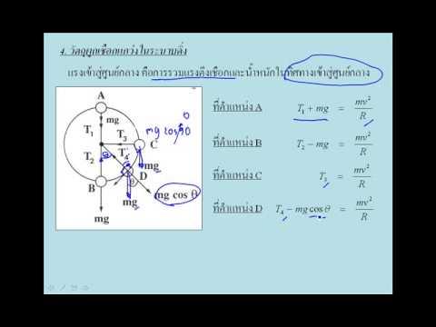 VDO 7 Circle วิชา ฟิสิกส์1 040313005 มหาวิทยาลัยเทคโนโลยีพระจอมเกล้าพระนครเหนือ