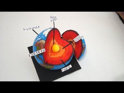 Capas de la Tierra (maqueta)
