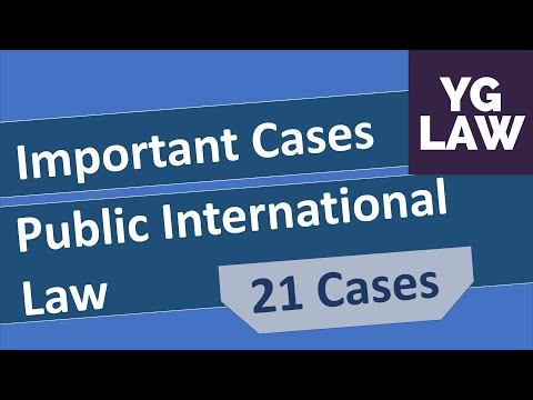 Important Case Laws Of  Public International Law