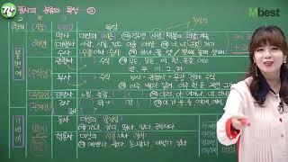 [중등인강/중학국어] 품사의 개념과 특성_엠베스트 국어…