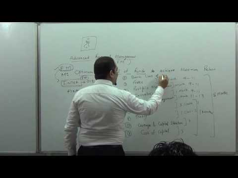 Advanced Financial Management (AFM )CLASS 1 Time Value of Money