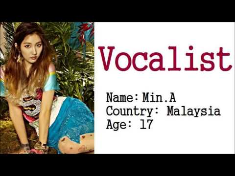 [MKOEnt] NEW 5 Member KPOP Girl Group {TUNE5} Introductions
