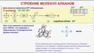 № 11  Органическая химия  Тема 6  Алканы  Часть 3  Строение молекул алканов
