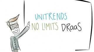 Unitrends No Limits DRaaS
