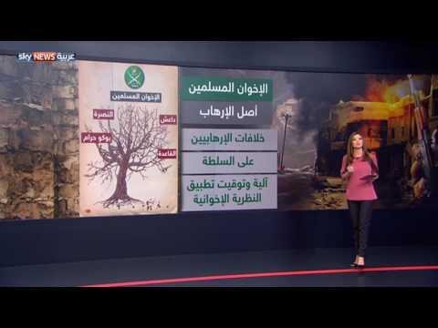 جماعة الإخوان المسلمين.. الأب الروحي للتنظيمات الإرهابية