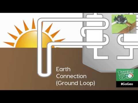 Gogeo Geothermal Heating How It Works
