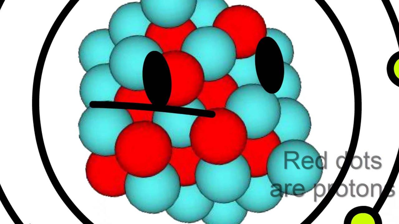 Bohr Atomic Model Argon