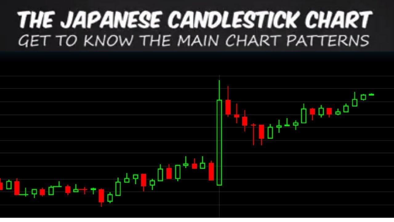 Reading japanese candlesticks