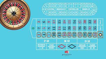 Roulette Spielerklärung