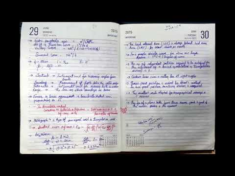 Civil top notes for site and exam