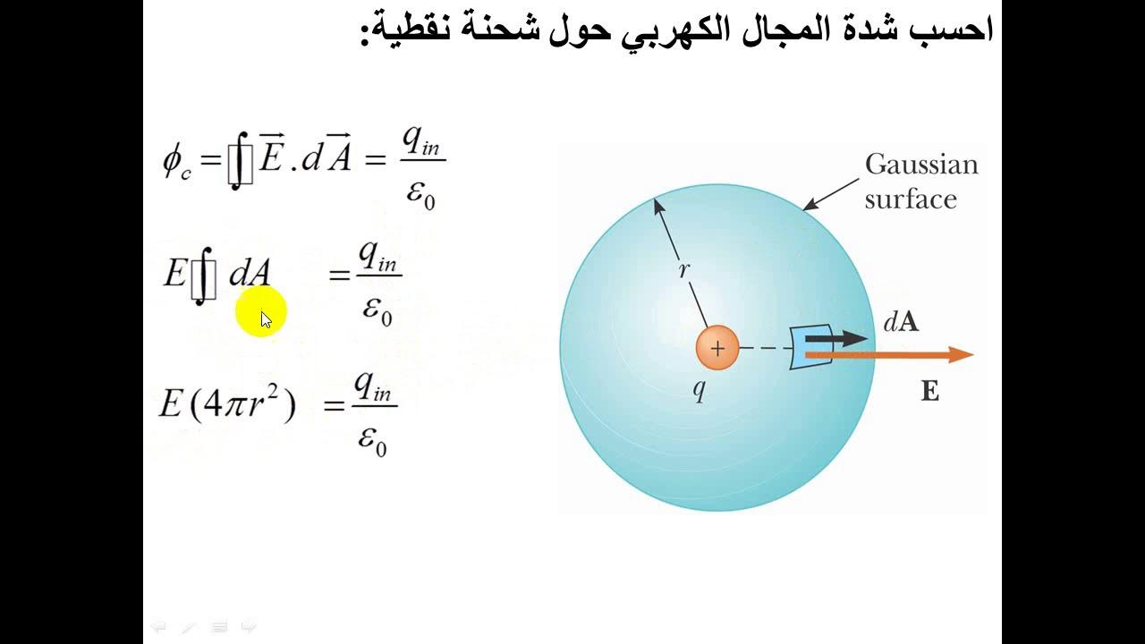 المريح في الفيزياء pdf