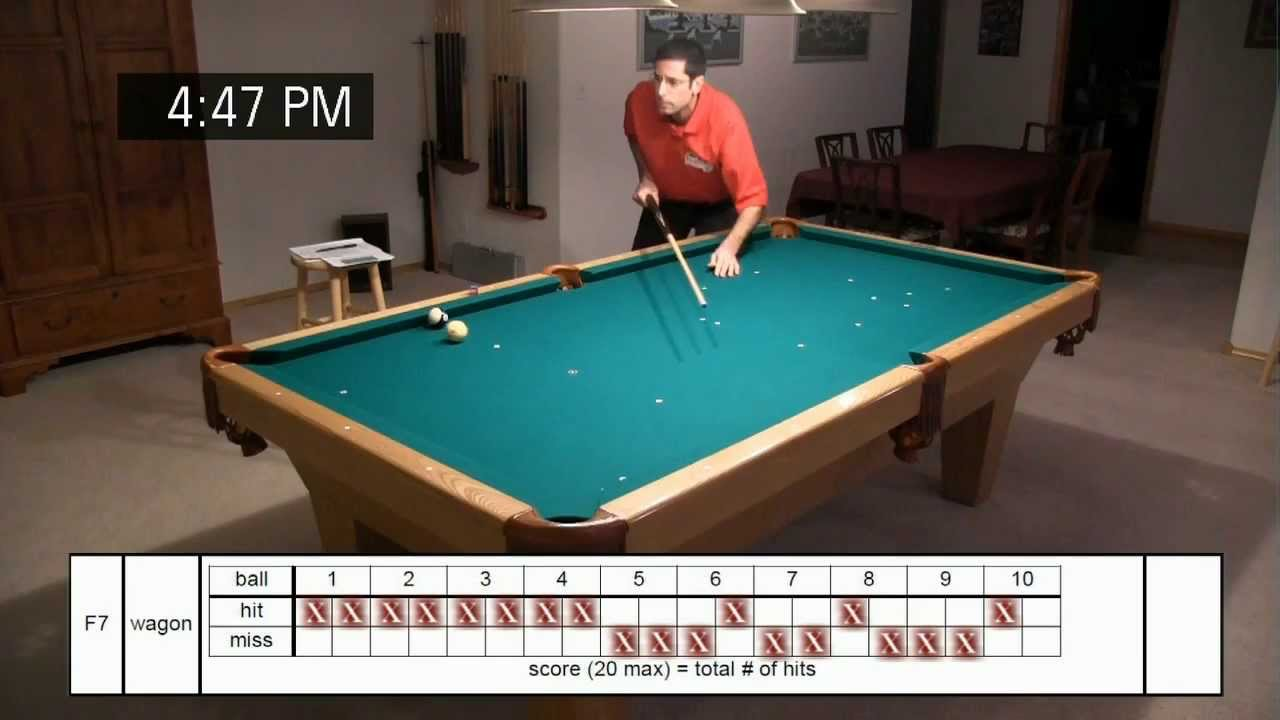 Alphabetical list of Player Ratings systems • ACbilliards com